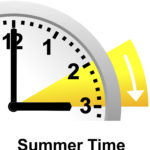 Daylight Savings Summer Time, Sunday, March 14, 2021, 2:00 AM clocks are turned forward 1 hour to 3:00 AM (you lose one hour of sleep). Sunrise and sunset will be about 1 hour later, so there will be more light in the evening.