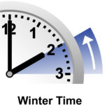 Daylight Savings Time Winter, Sunday, November 1, 2020, 2:00 AM clocks are turned backward 1 hour to 1:00 AM (you get one more hour to sleep). Sunrise and sunset will be about 1 hour earlier, so there will be more light in the morning.